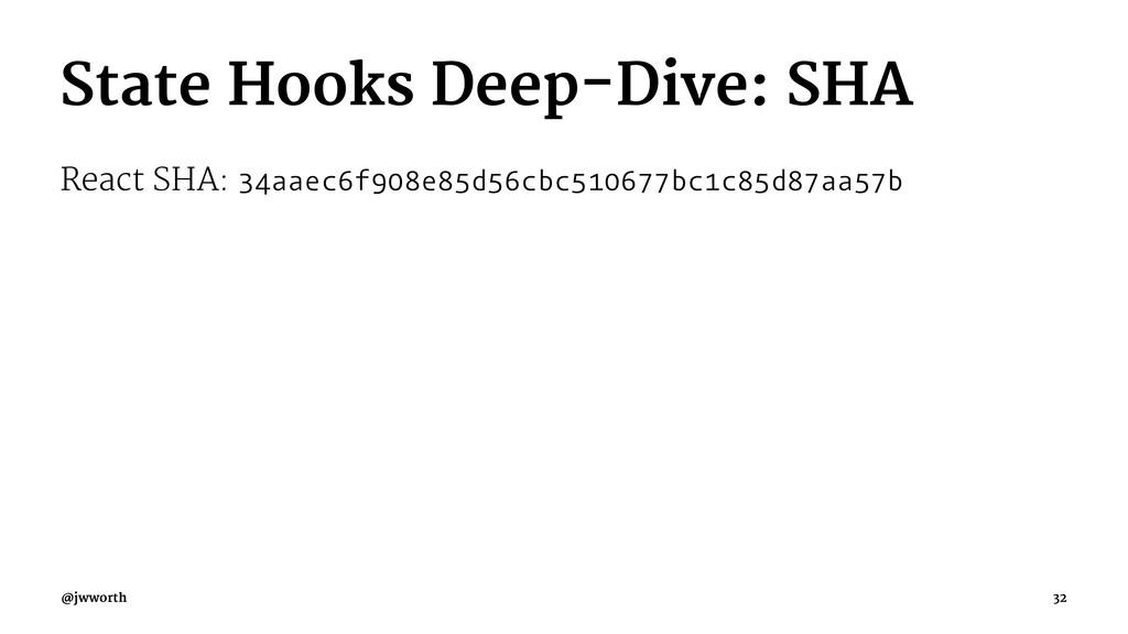 State Hooks Deep-Dive: SHA React SHA: 34aaec6f9...