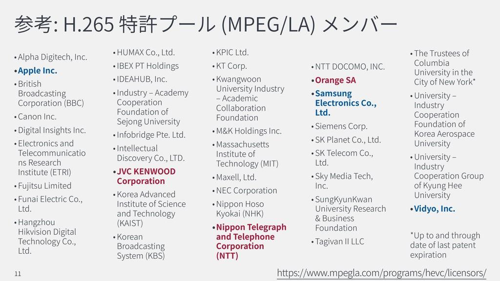: H.265 (MPEG/LA) Alpha Digitech, Inc. Apple In...