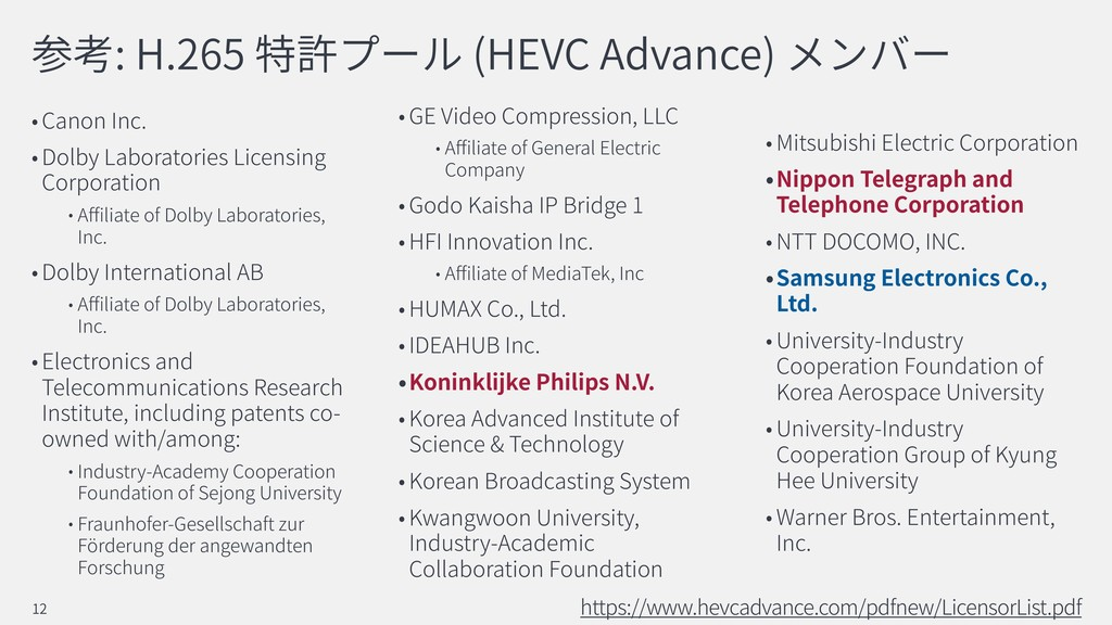 : H.265 (HEVC Advance) Canon Inc. Dolby Laborat...