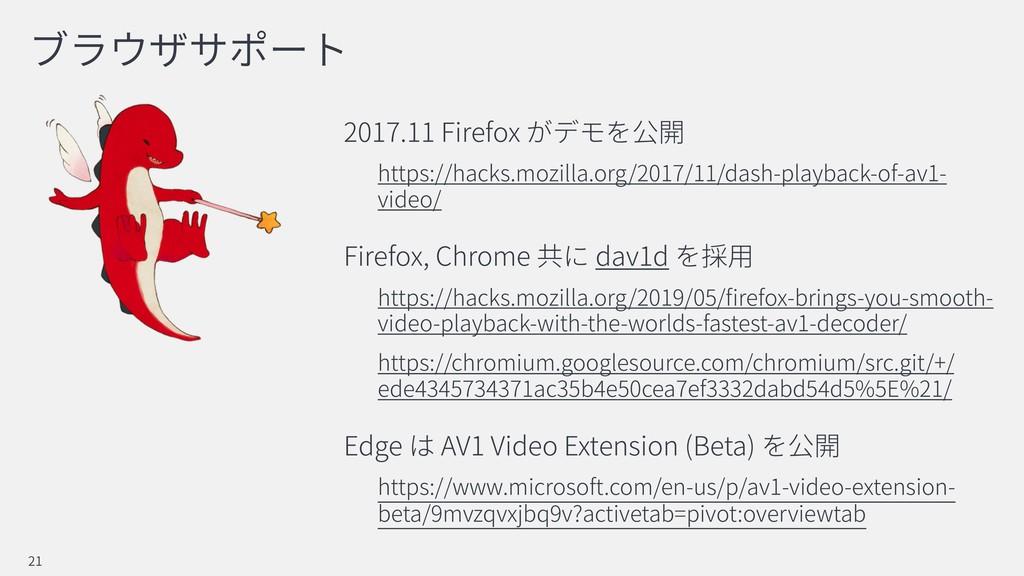 2017.11 Firefox https://hacks.mozilla.org/2017/...