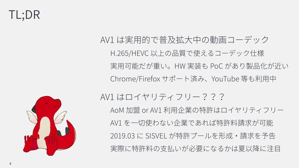TL;DR AV1 H.265/HEVC 縄 HW PoC Chrome/Firefox Yo...