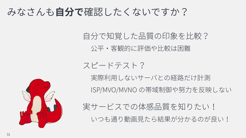 ISP/MVO/MVNO 31