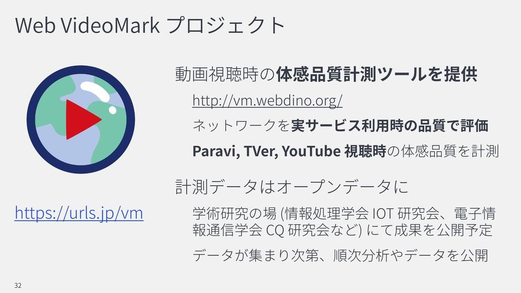 Web VideoMark http://vm.webdino.org/ Paravi, TV...