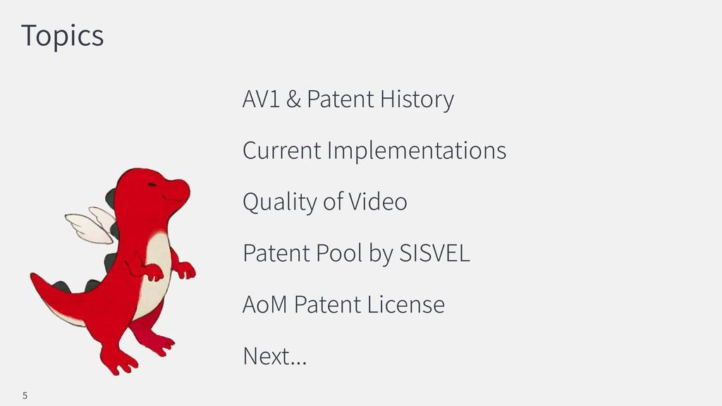 Topics AV1 & Patent History Current Implementat...
