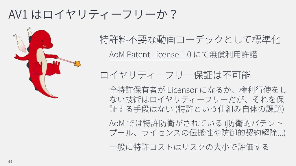 AV1 AoM Patent License 1.0 Licensor ( ) AoM ( ....
