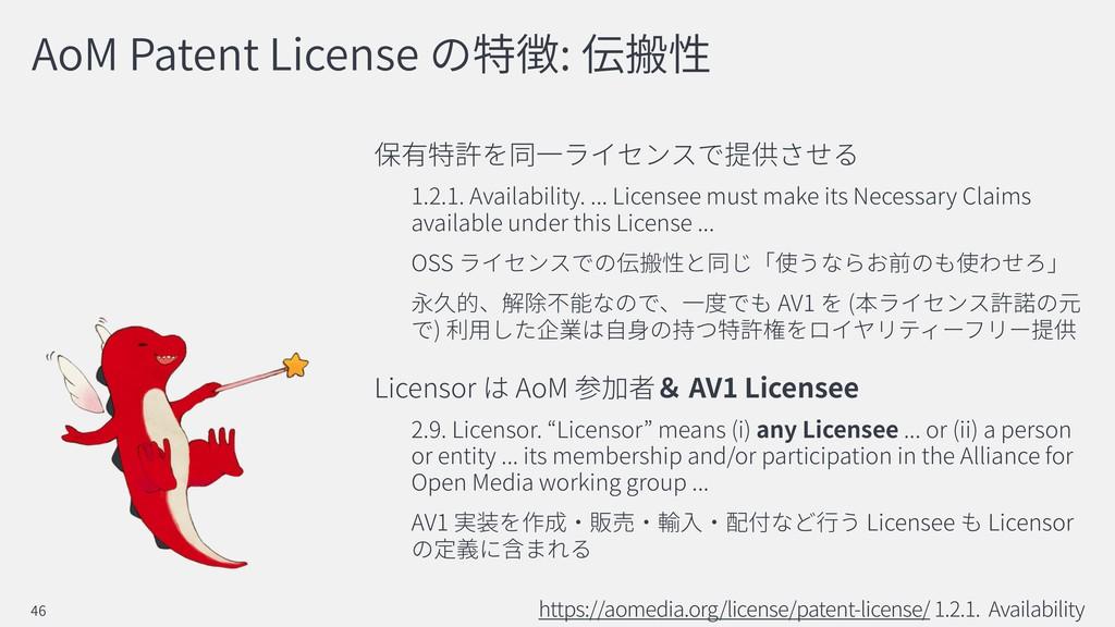 AoM Patent License : 1.2.1. Availability. ... L...