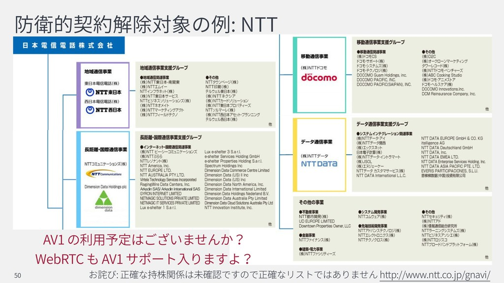 : NTT : http://www.ntt.co.jp/gnavi/ 50 AV1 WebR...