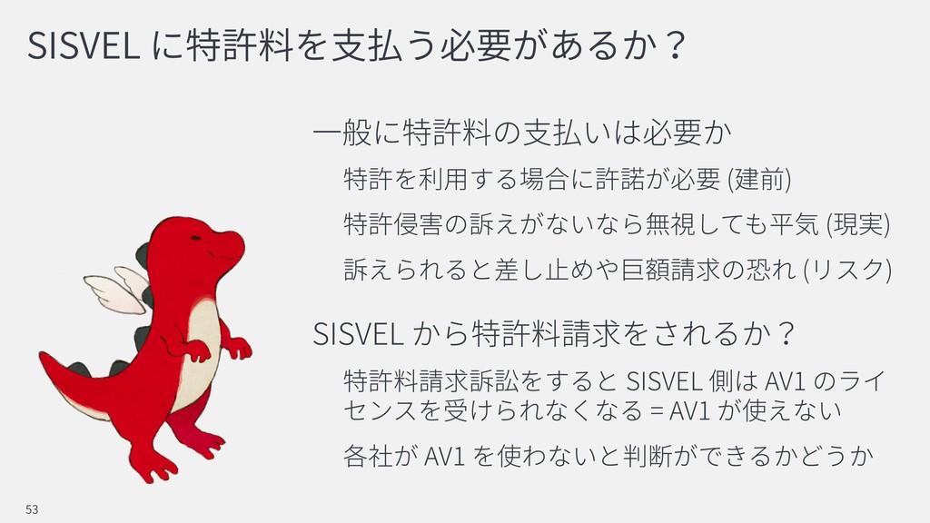 SISVEL ( ) ( ) ( ) SISVEL SISVEL AV1 = AV1 AV1 ...