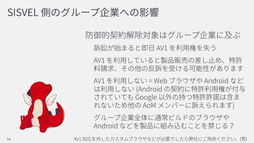 SISVEL AV1 AV1 AV1 = Web Android (Android Googl...