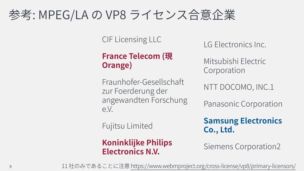 : MPEG/LA VP8 CIF Licensing LLC France Telecom ...