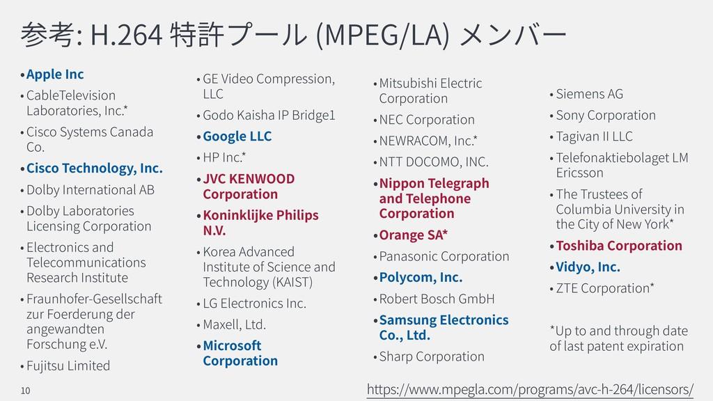 : H.264 (MPEG/LA) Apple Inc CableTelevision Lab...