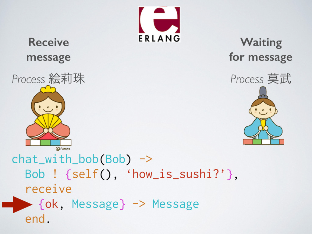 Receive