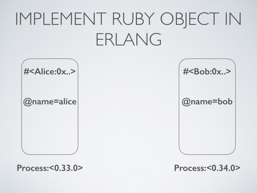 IMPLEMENT RUBY OBJECT IN ERLANG #<Alice:0x..> @...
