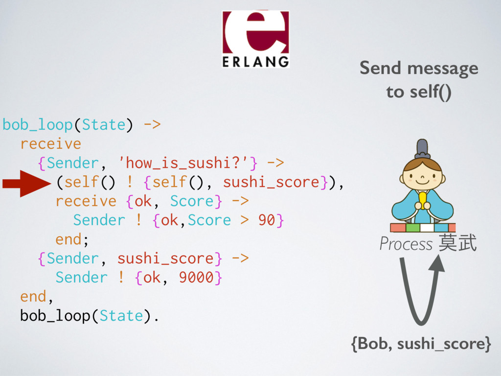 Send message