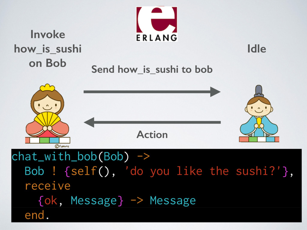 Invoke 