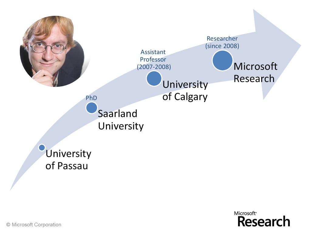 © Microsoft Corporation University of Passau Sa...
