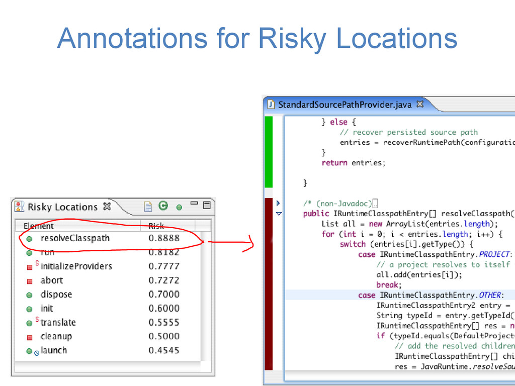 © Microsoft Corporation Annotations for Risky L...