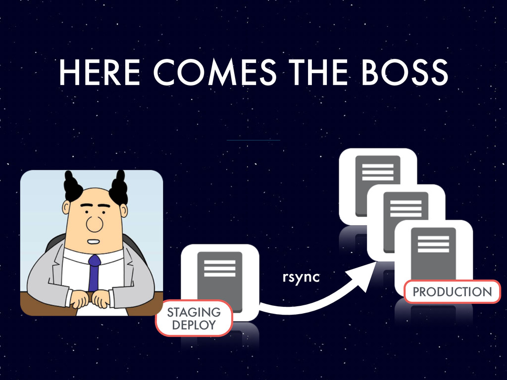 HERE COMES THE BOSS rsync STAGING DEPLOY PRODUC...