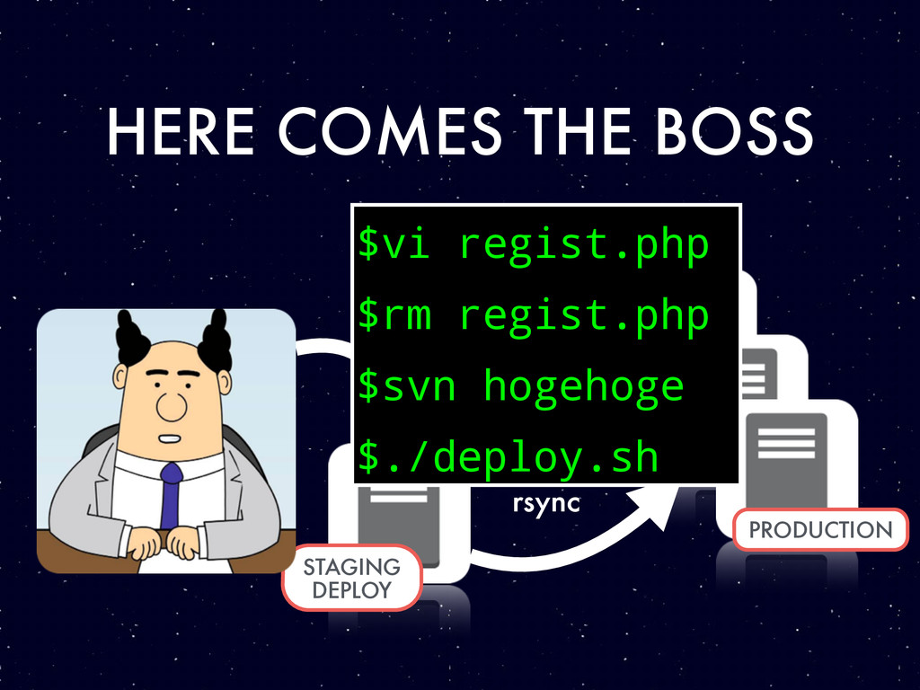 HERE COMES THE BOSS login rsync STAGING DEPLOY ...