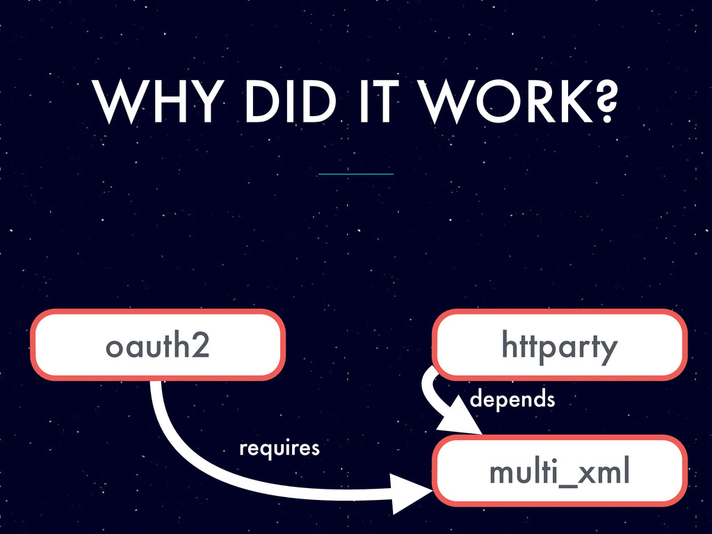 WHY DID IT WORK? multi_xml httparty oauth2 requ...