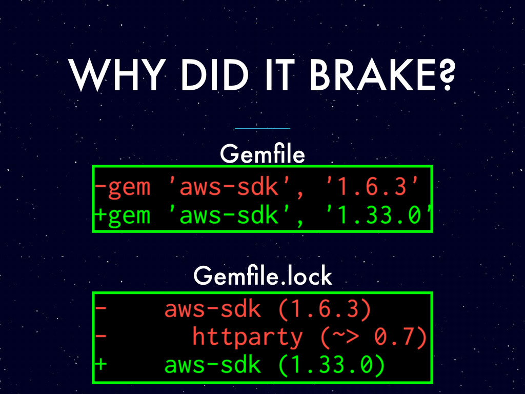 WHY DID IT BRAKE? Gemfile.lock Gemfile