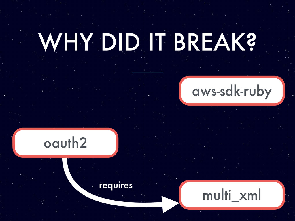 WHY DID IT BREAK? aws-sdk-ruby multi_xml oauth2...