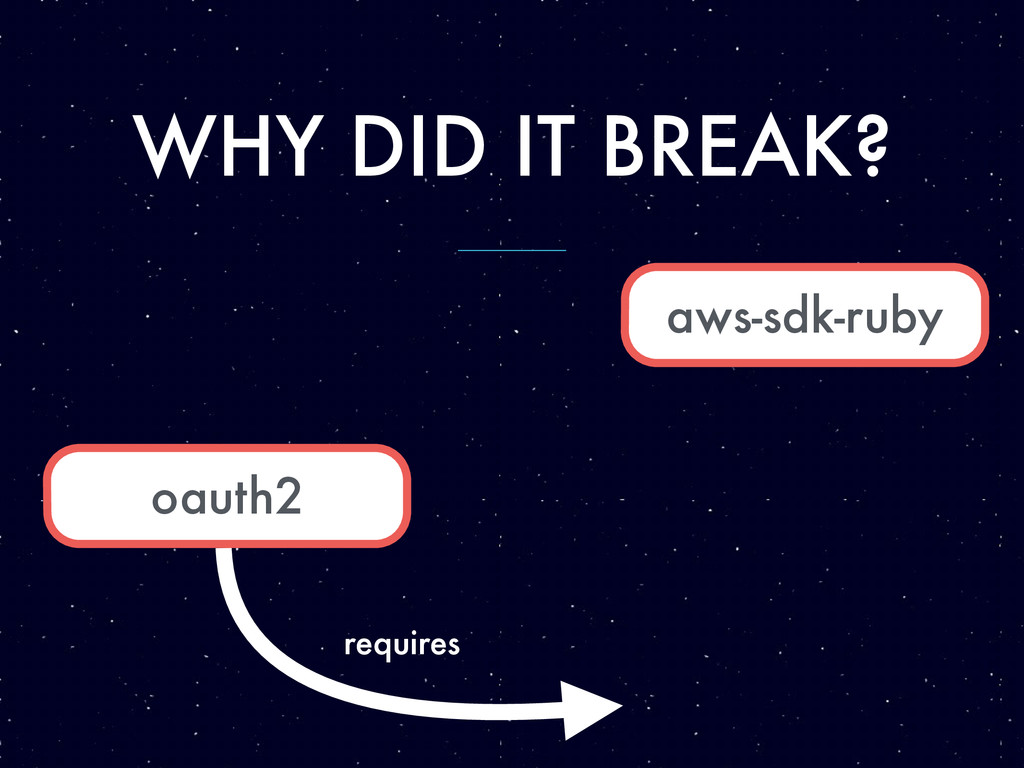 WHY DID IT BREAK? aws-sdk-ruby oauth2 requires