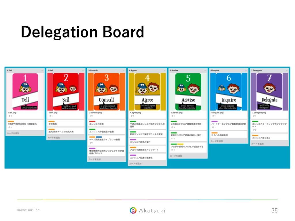 35 Delegation Board
