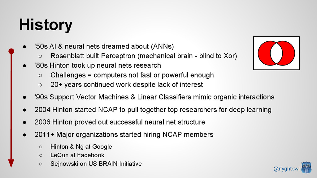 History ● '50s AI & neural nets dreamed about (...