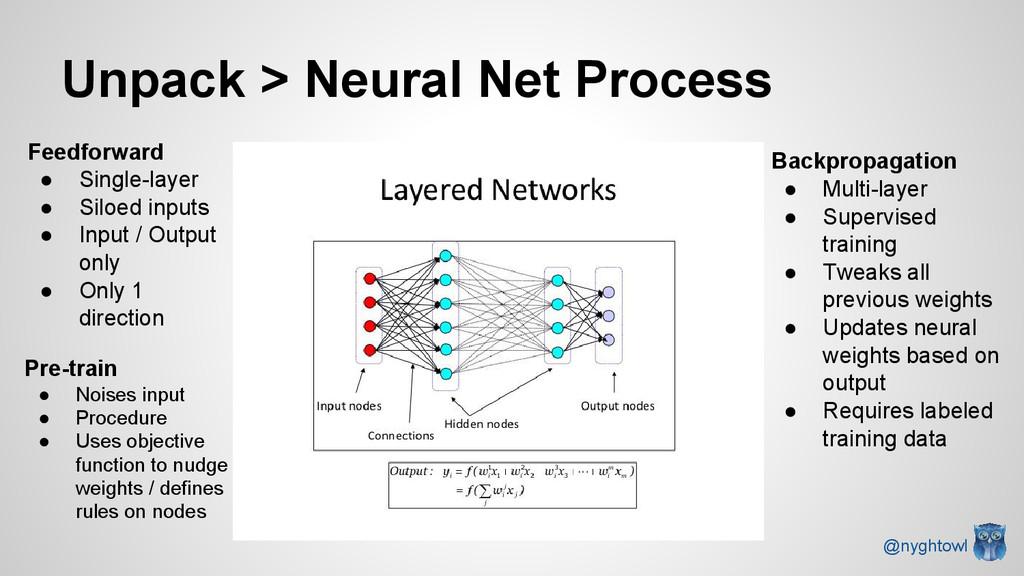 Unpack > Neural Net Process Feedforward ● Singl...