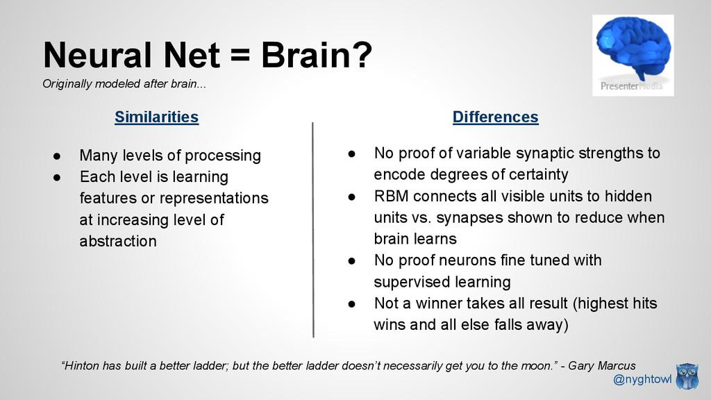 Neural Net = Brain? Originally modeled after br...