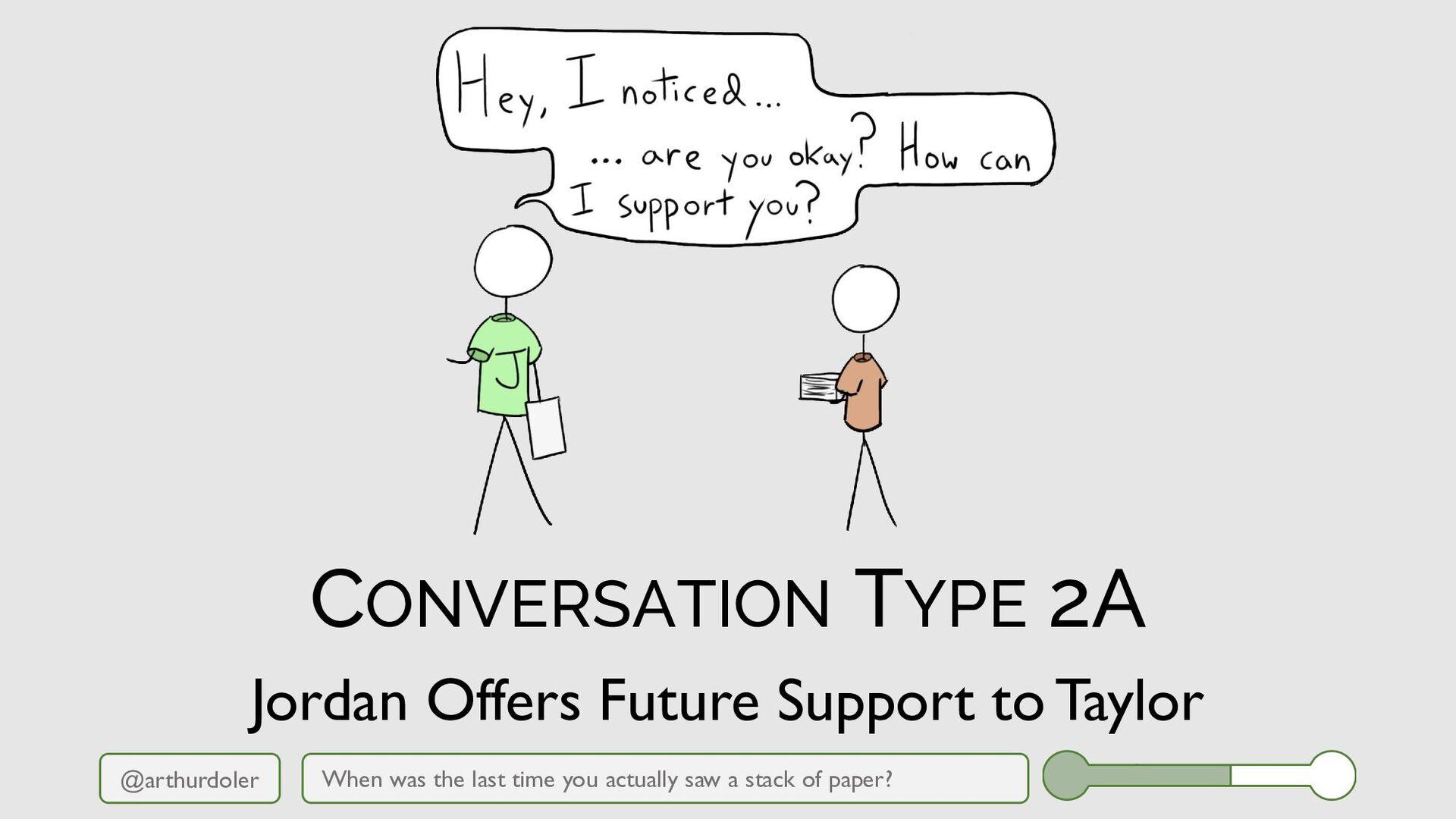 @arthurdoler CONVERSATION TYPE 2A When was the ...