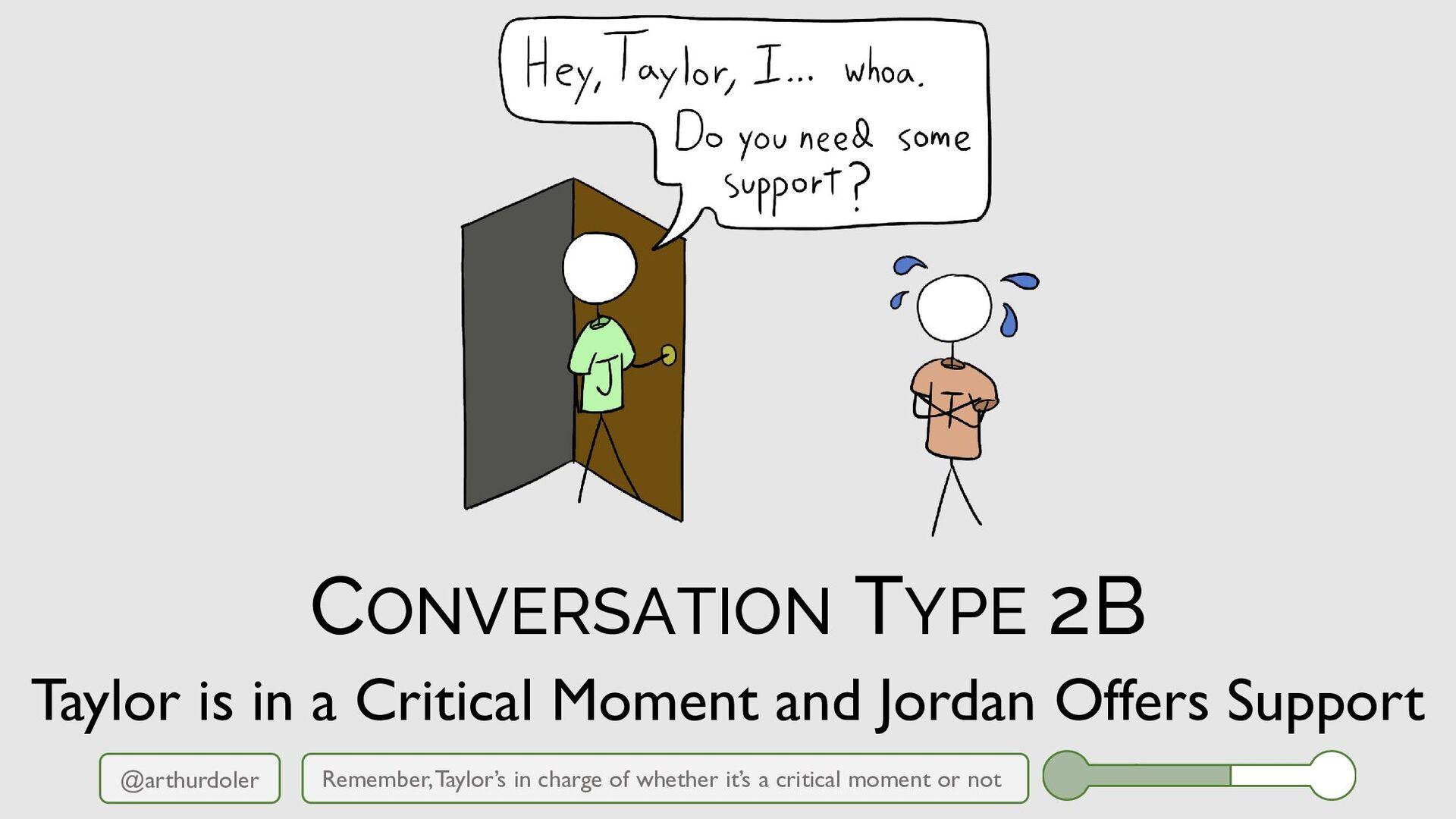@arthurdoler CONVERSATION TYPE 2B Remember, Tay...