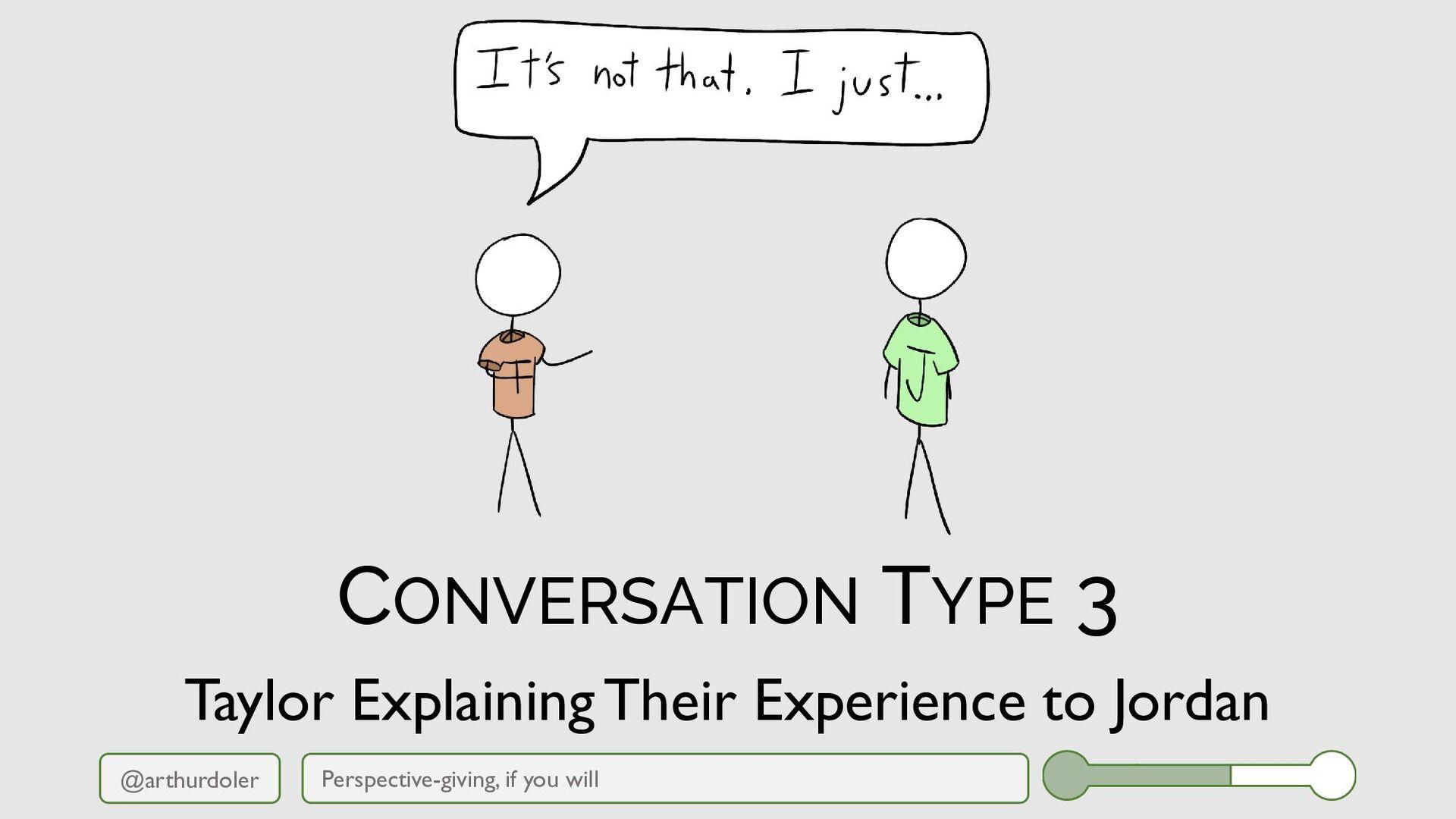 @arthurdoler CONVERSATION TYPE 3 Perspective-gi...