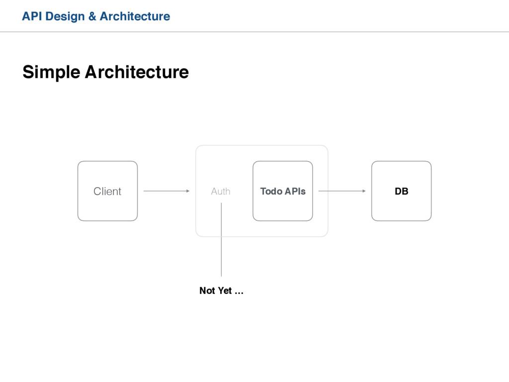 API Design & Architecture Not Yet … Client Auth...