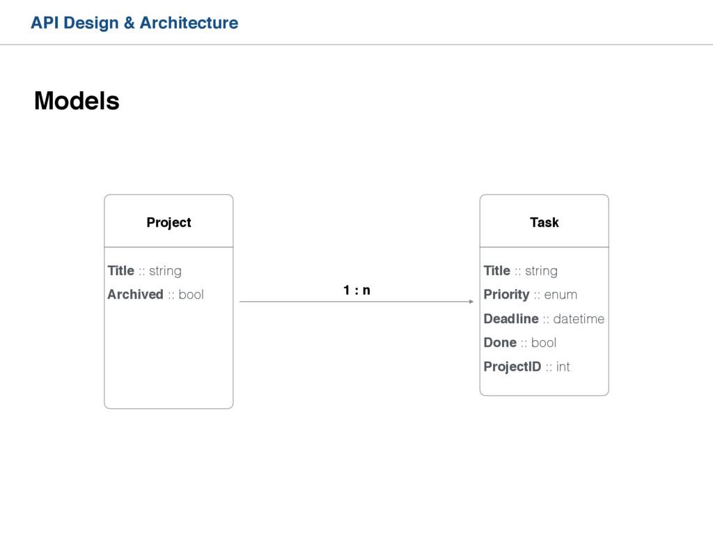 API Design & Architecture Models Project Title ...