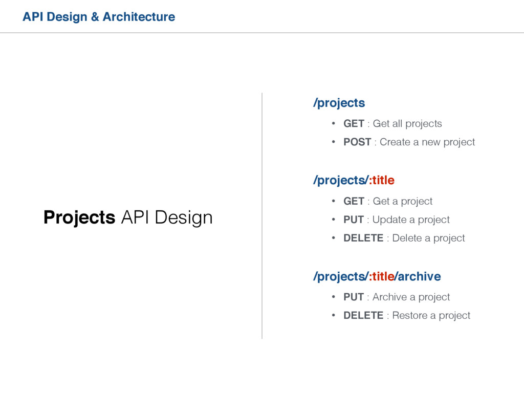 API Design & Architecture /projects • GET : Get...
