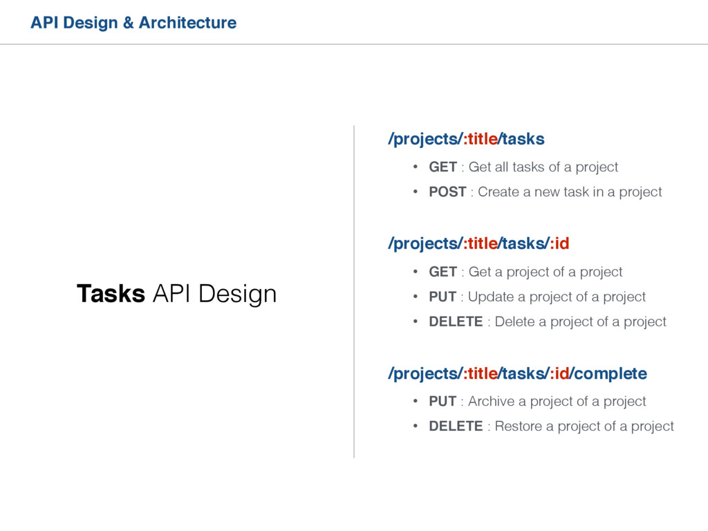 API Design & Architecture /projects/:title/task...