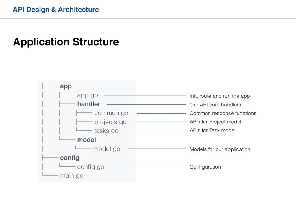 API Design & Architecture ├── app │ ├── app.go ...