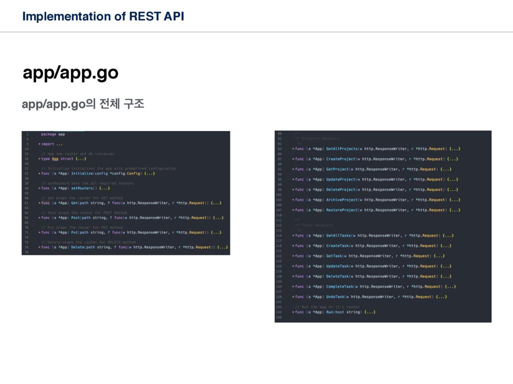 Implementation of REST API app/app.go app/app.g...