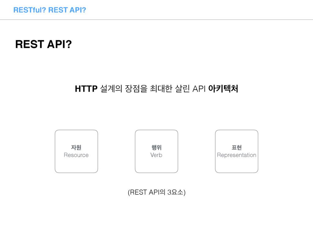 RESTful? REST API? REST API? HTTP ࢸ҅ ਸ ୭ೠ ...