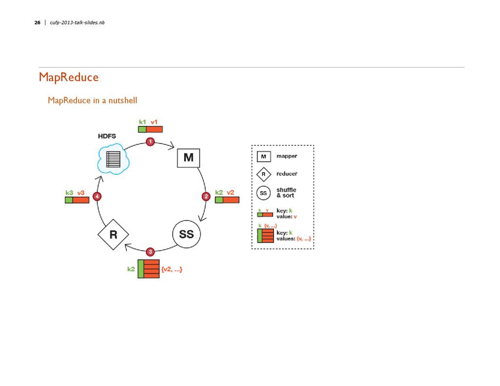MapReduce MapReduce in a nutshell 26 cufp-2013-...