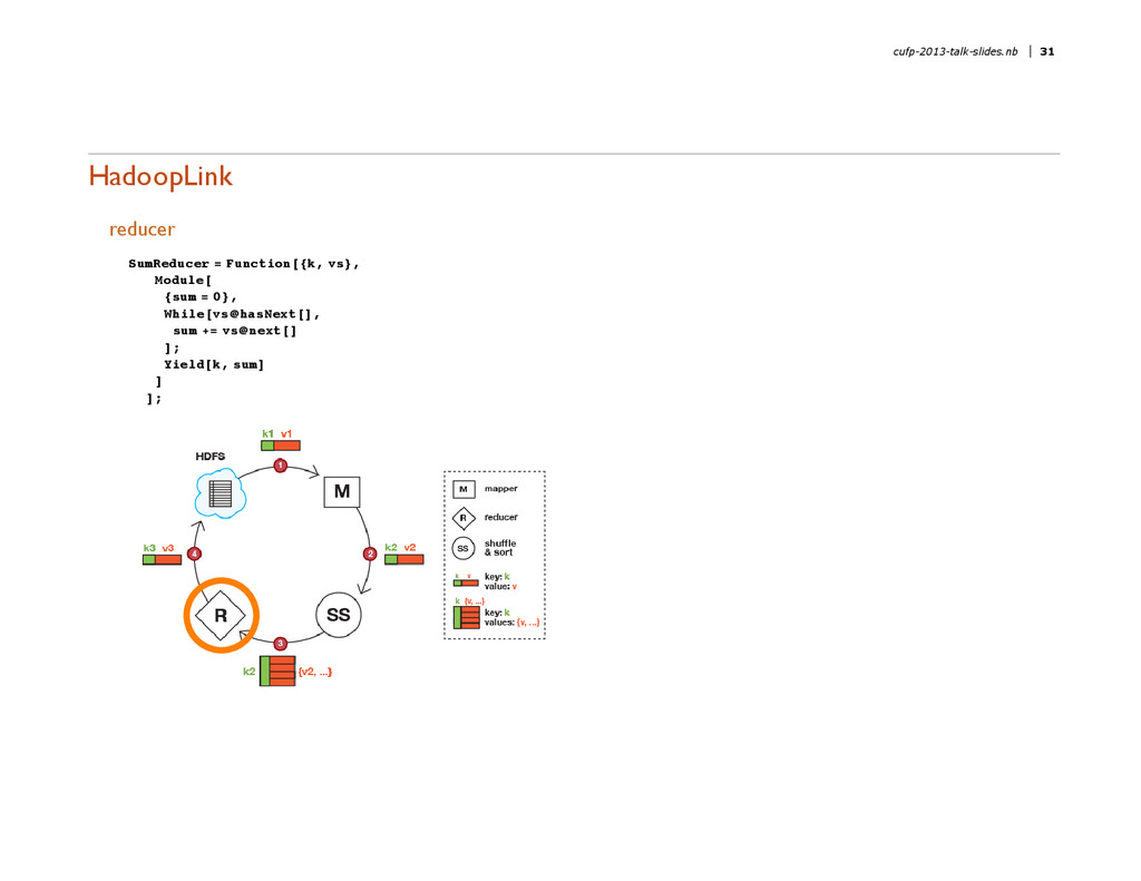 HadoopLink reducer SumReducer = Function@8k, vs...