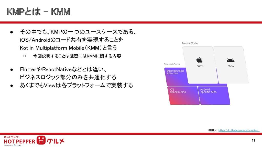 KMPとは - KMM ● その中でも、KMPの一つのユースケースである、 iOS/Andr...