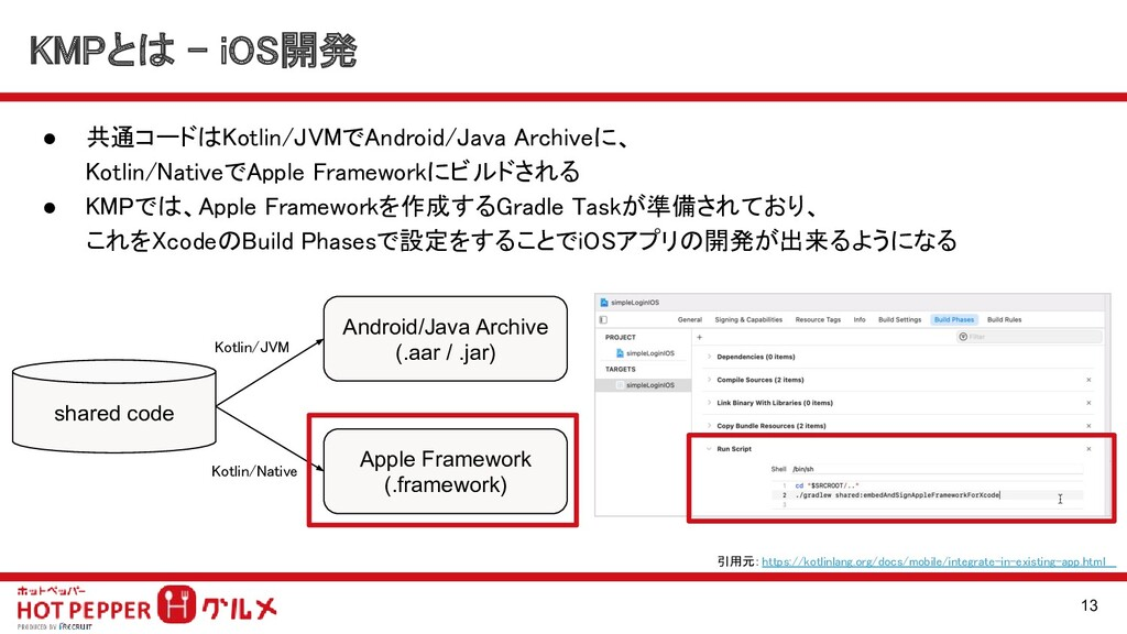 KMPとは - iOS開発 ● 共通コードはKotlin/JVMでAndroid/Java ...