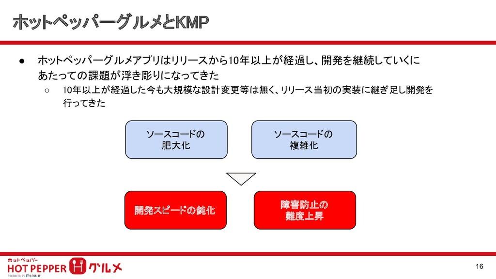 ホットペッパーグルメとKMP ● ホットペッパーグルメアプリはリリースから10年以上が経過し...