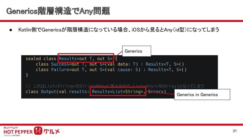 ● Kotlin側でGenericsが階層構造になっている場合、iOSから見るとAny(id型...