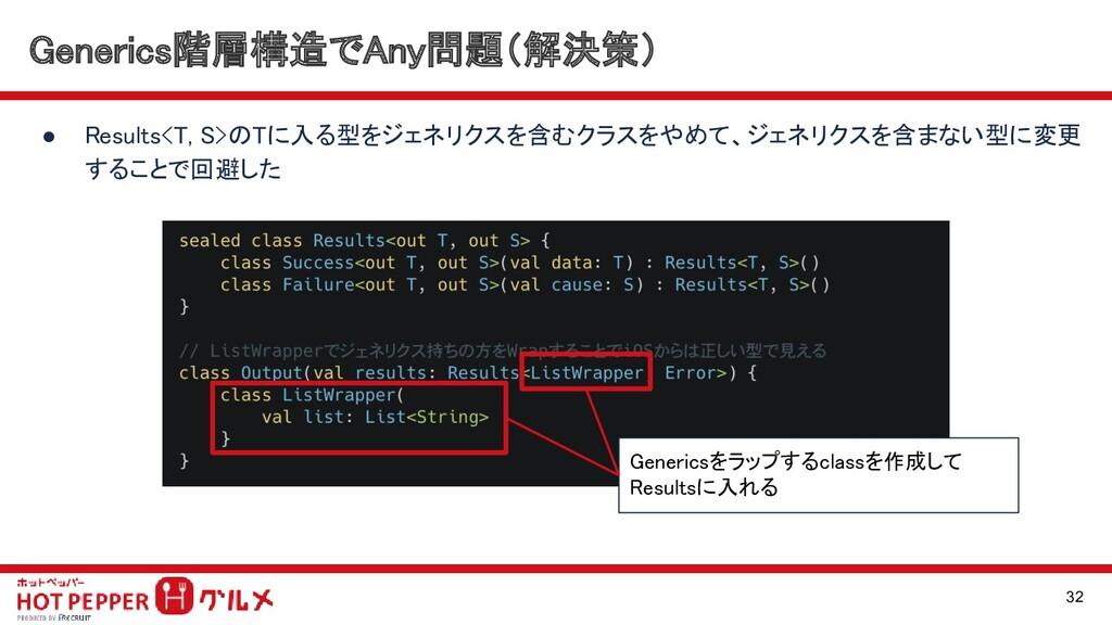 Generics階層構造でAny問題(解決策) ● Results<T, S>のTに入る型を...