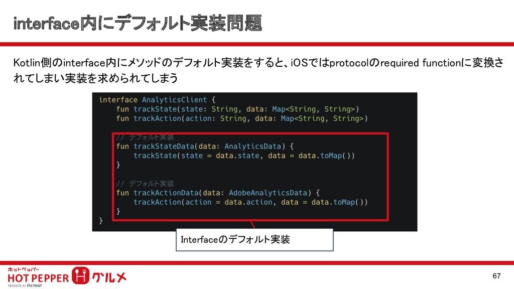 Kotlin側のinterface内にメソッドのデフォルト実装をすると、iOSではprotoc...