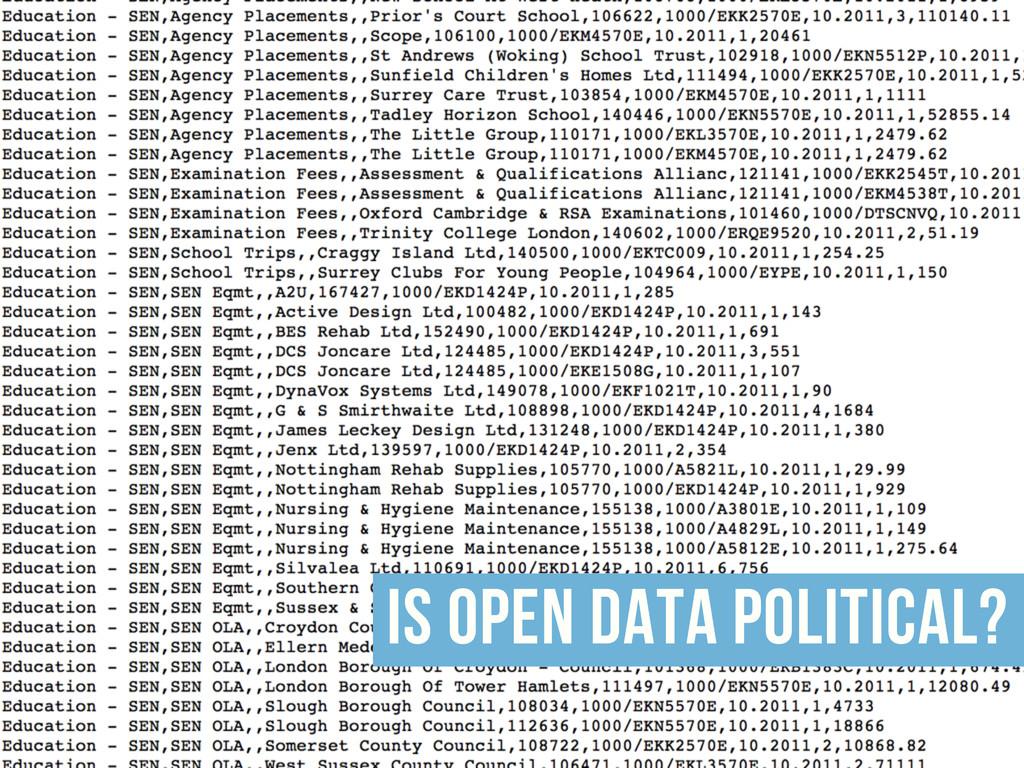 is open data political?